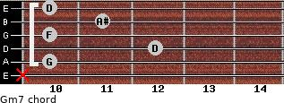 Gm7 for guitar on frets x, 10, 12, 10, 11, 10