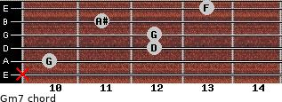 Gm7 for guitar on frets x, 10, 12, 12, 11, 13