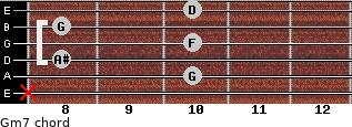 Gm7 for guitar on frets x, 10, 8, 10, 8, 10