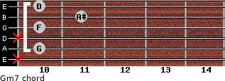 Gm7 for guitar on frets x, 10, x, 10, 11, 10