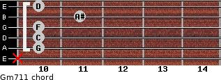 Gm7/11 for guitar on frets x, 10, 10, 10, 11, 10