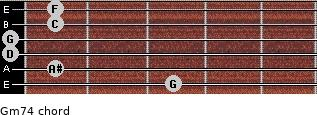 Gm7/4 for guitar on frets 3, 1, 0, 0, 1, 1