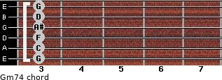 Gm7/4 for guitar on frets 3, 3, 3, 3, 3, 3