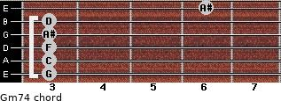 Gm7/4 for guitar on frets 3, 3, 3, 3, 3, 6
