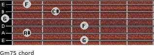 Gm7(-5) for guitar on frets 3, 1, 3, 0, 2, 1
