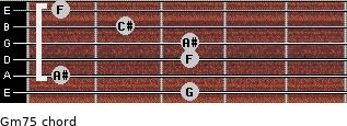 Gm7(-5) for guitar on frets 3, 1, 3, 3, 2, 1