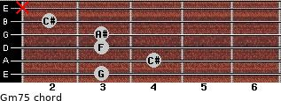 Gm7(-5) for guitar on frets 3, 4, 3, 3, 2, x
