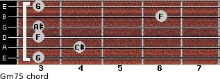 Gm7(-5) for guitar on frets 3, 4, 3, 3, 6, 3