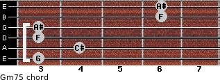 Gm7(-5) for guitar on frets 3, 4, 3, 3, 6, 6