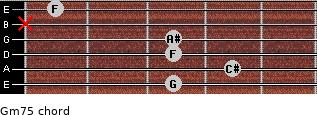 Gm7(-5) for guitar on frets 3, 4, 3, 3, x, 1
