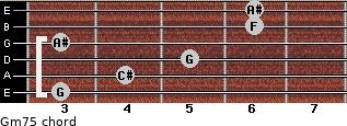 Gm7(-5) for guitar on frets 3, 4, 5, 3, 6, 6