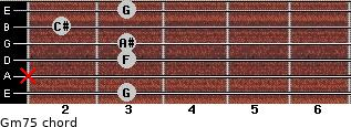 Gm7(-5) for guitar on frets 3, x, 3, 3, 2, 3