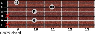 Gm7(-5) for guitar on frets x, 10, x, 10, 11, 9