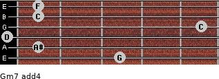 Gm7(add4) for guitar on frets 3, 1, 0, 5, 1, 1