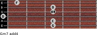 Gm7(add4) for guitar on frets 3, 3, 0, 3, 3, 1