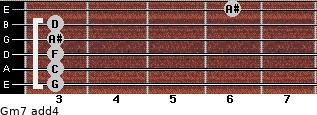 Gm7(add4) for guitar on frets 3, 3, 3, 3, 3, 6