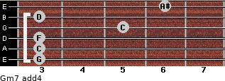 Gm7(add4) for guitar on frets 3, 3, 3, 5, 3, 6