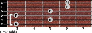 Gm7(add4) for guitar on frets 3, 5, 3, 5, 6, 6