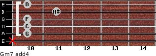 Gm7(add4) for guitar on frets x, 10, 10, 10, 11, 10