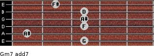 Gm7 add(7) guitar chord