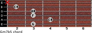 Gm7b5 for guitar on frets 3, 4, 3, 3, 2, x