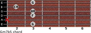 Gm7b5 for guitar on frets 3, x, 3, 3, 2, 3