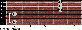 Gm7b5 for guitar on frets 3, x, 3, 6, 6, 6
