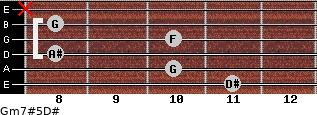 Gm7#5/D# for guitar on frets 11, 10, 8, 10, 8, x