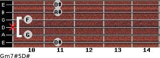Gm7#5/D# for guitar on frets 11, 10, x, 10, 11, 11