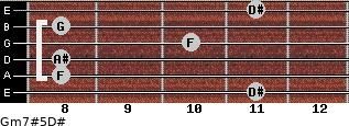 Gm7#5/D# for guitar on frets 11, 8, 8, 10, 8, 11