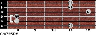 Gm7#5/D# for guitar on frets 11, 8, 8, 12, 11, 11