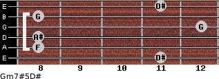 Gm7#5/D# for guitar on frets 11, 8, 8, 12, 8, 11