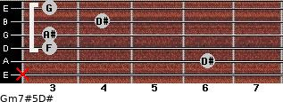 Gm7#5/D# for guitar on frets x, 6, 3, 3, 4, 3