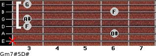 Gm7#5/D# for guitar on frets x, 6, 3, 3, 6, 3