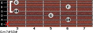 Gm7#5/D# for guitar on frets x, 6, 5, 3, 6, 3