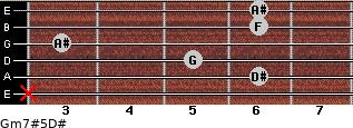 Gm7#5/D# for guitar on frets x, 6, 5, 3, 6, 6