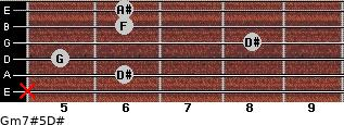Gm7#5/D# for guitar on frets x, 6, 5, 8, 6, 6