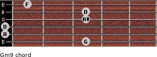 Gm9 for guitar on frets 3, 0, 0, 3, 3, 1