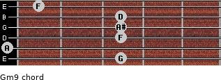 Gm9 for guitar on frets 3, 0, 3, 3, 3, 1