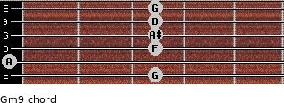 Gm9 for guitar on frets 3, 0, 3, 3, 3, 3
