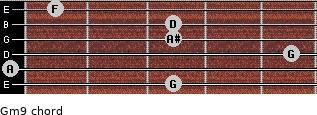 Gm9 for guitar on frets 3, 0, 5, 3, 3, 1