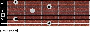 Gm9 for guitar on frets 3, 1, 0, 2, 3, 1