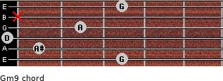Gm9 for guitar on frets 3, 1, 0, 2, x, 3