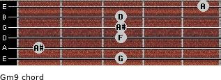 Gm9 for guitar on frets 3, 1, 3, 3, 3, 5
