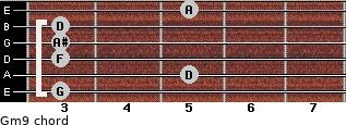 Gm9 for guitar on frets 3, 5, 3, 3, 3, 5