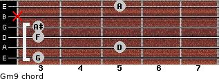 Gm9 for guitar on frets 3, 5, 3, 3, x, 5