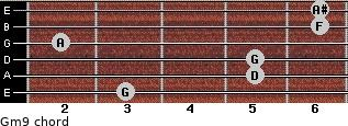 Gm9 for guitar on frets 3, 5, 5, 2, 6, 6