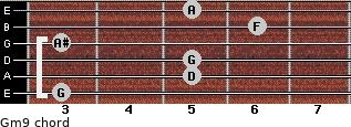 Gm9 for guitar on frets 3, 5, 5, 3, 6, 5