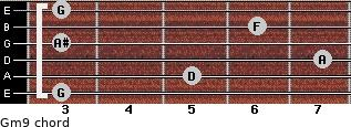 Gm9 for guitar on frets 3, 5, 7, 3, 6, 3