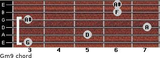 Gm9 for guitar on frets 3, 5, 7, 3, 6, 6